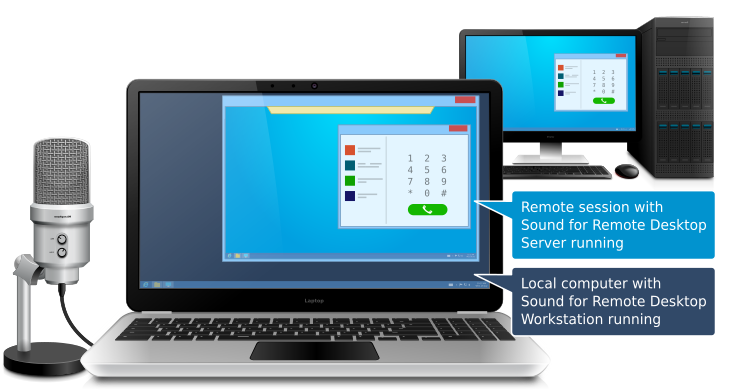 Sound for Remote Desktop